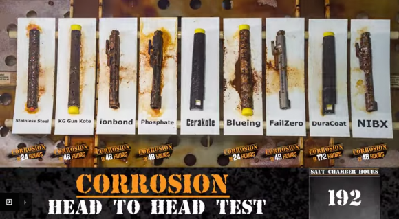 3erakote Ceramic Coating Corrosion Test  ASTM B117    YouTube